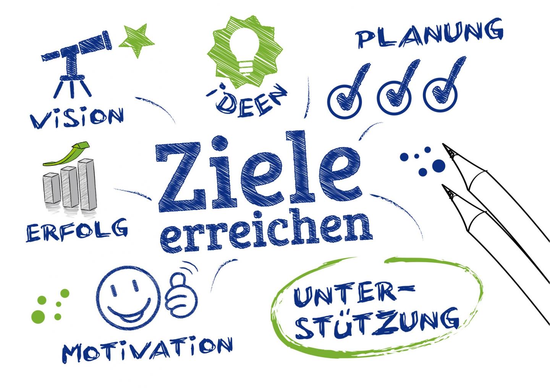 Schön Student Smart Ziele Vorlage Bilder - Beispiel Business ...